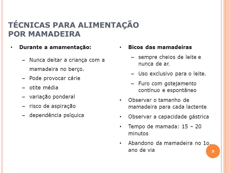 TÉCNICAS PARA ALIMENTAÇÃO POR MAMADEIRA