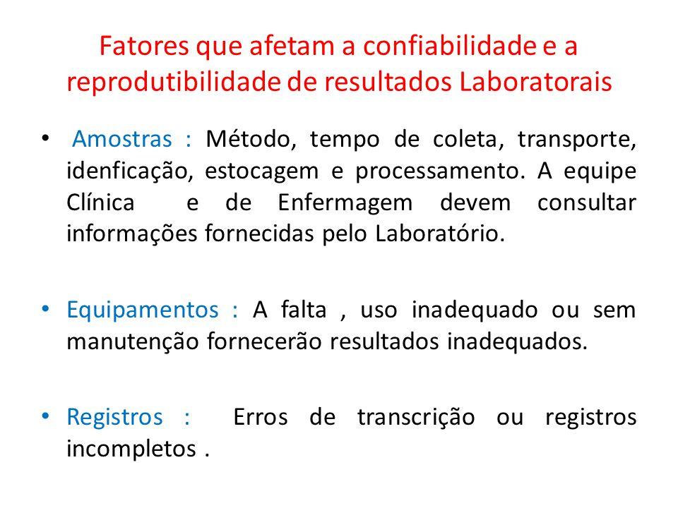 Fatores que afetam a confiabilidade e a reprodutibilidade de resultados Laboratorais