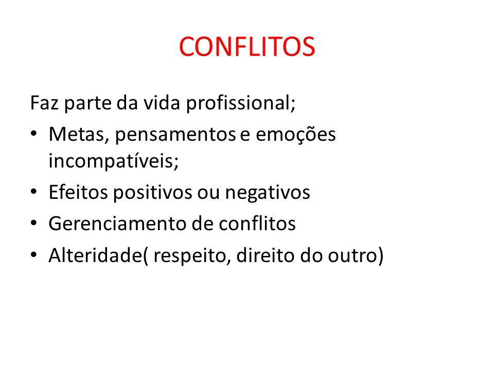 CONFLITOS Faz parte da vida profissional;