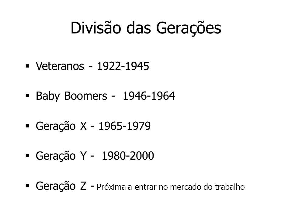 Divisão das Gerações Veteranos - 1922-1945 Baby Boomers - 1946-1964