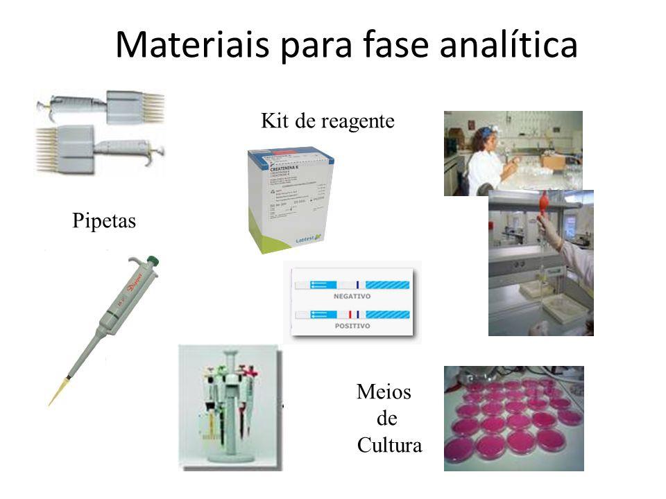 Materiais para fase analítica