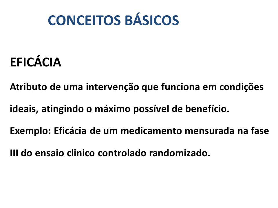 CONCEITOS BÁSICOS EFICÁCIA