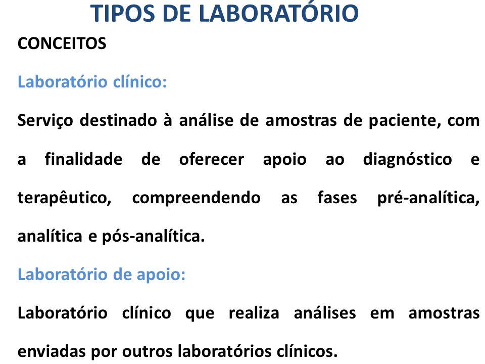 TIPOS DE LABORATÓRIO CONCEITOS Laboratório clínico: