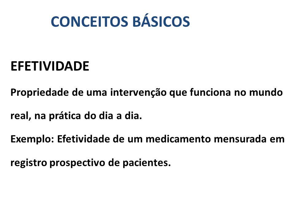 CONCEITOS BÁSICOS EFETIVIDADE