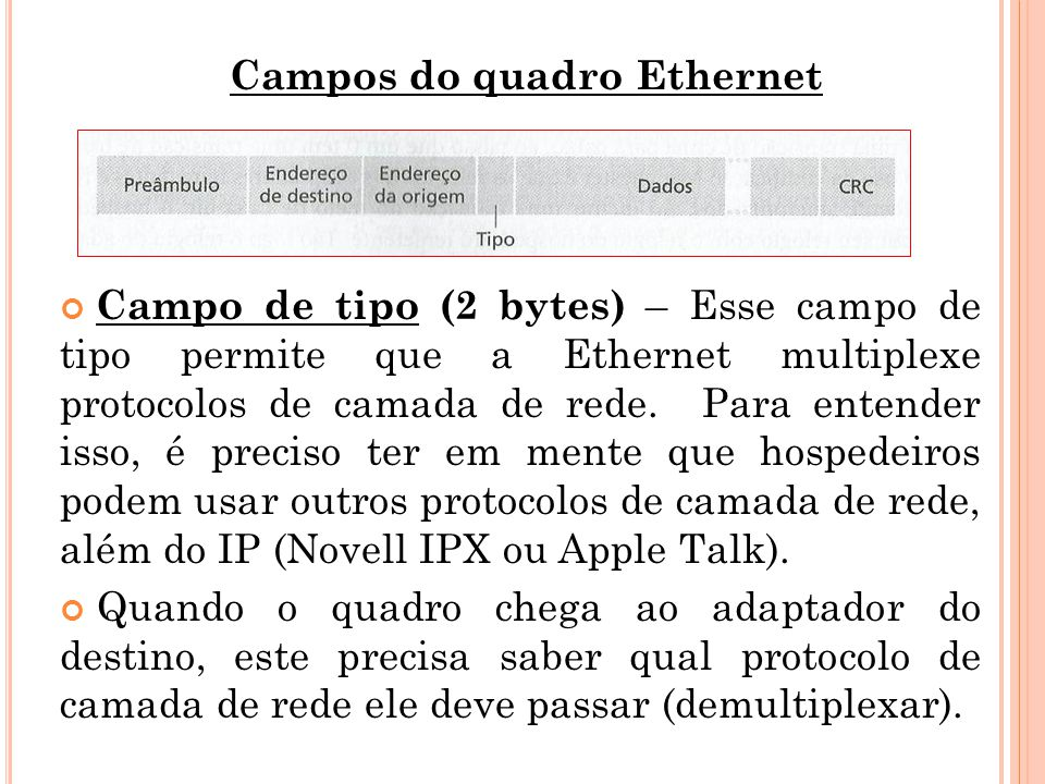 Campos do quadro Ethernet