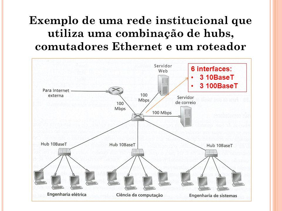 Exemplo de uma rede institucional que utiliza uma combinação de hubs, comutadores Ethernet e um roteador