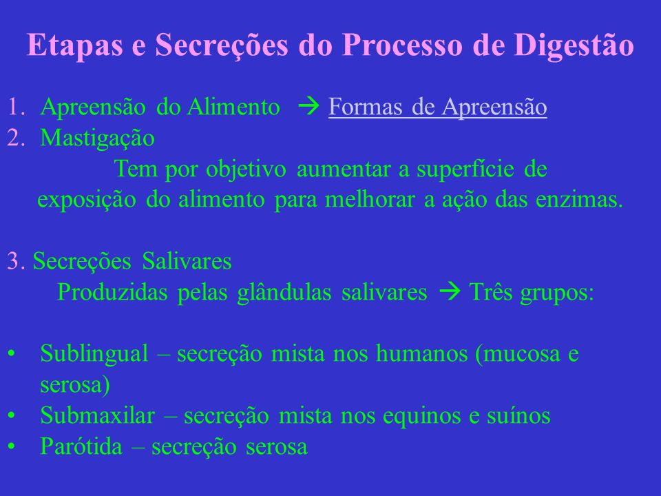 Etapas e Secreções do Processo de Digestão