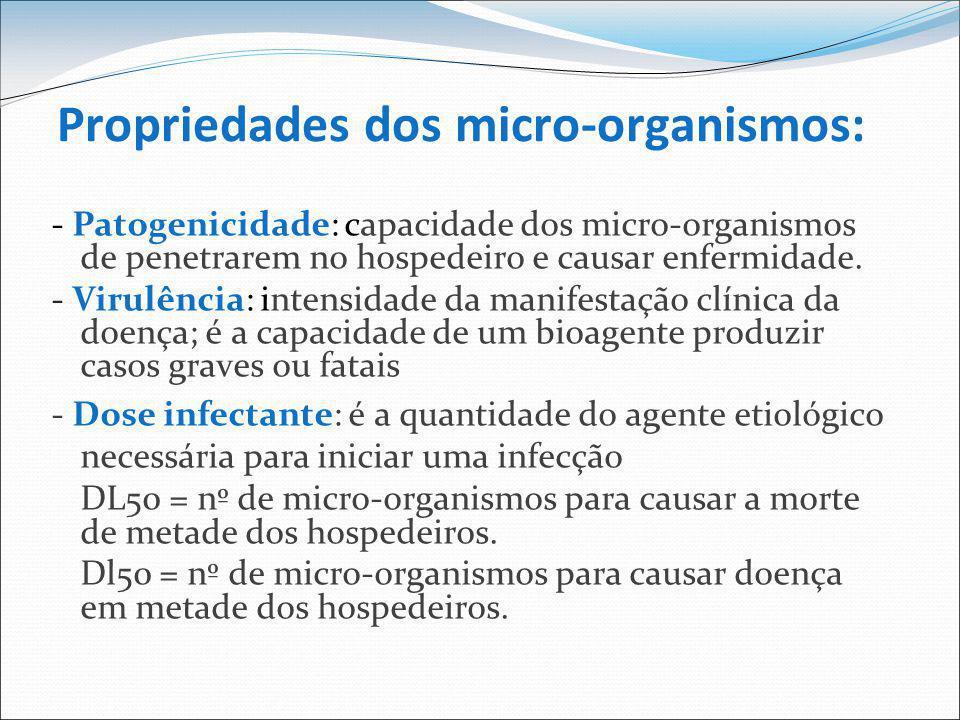 Propriedades dos micro-organismos: