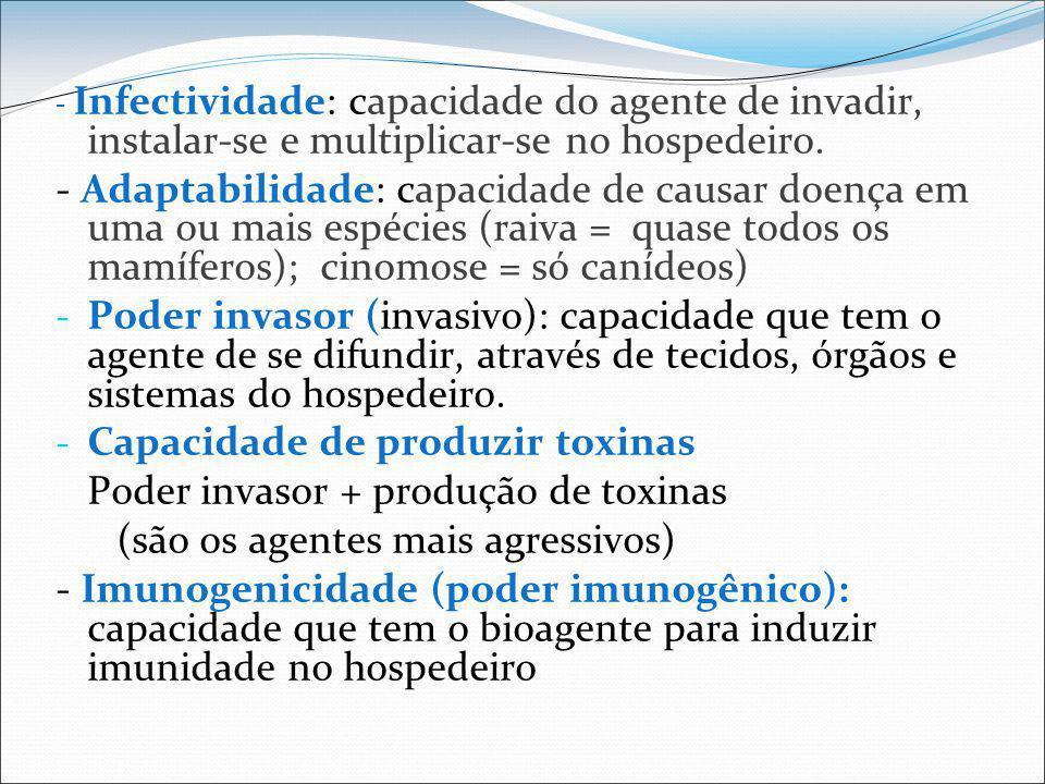 Capacidade de produzir toxinas Poder invasor + produção de toxinas