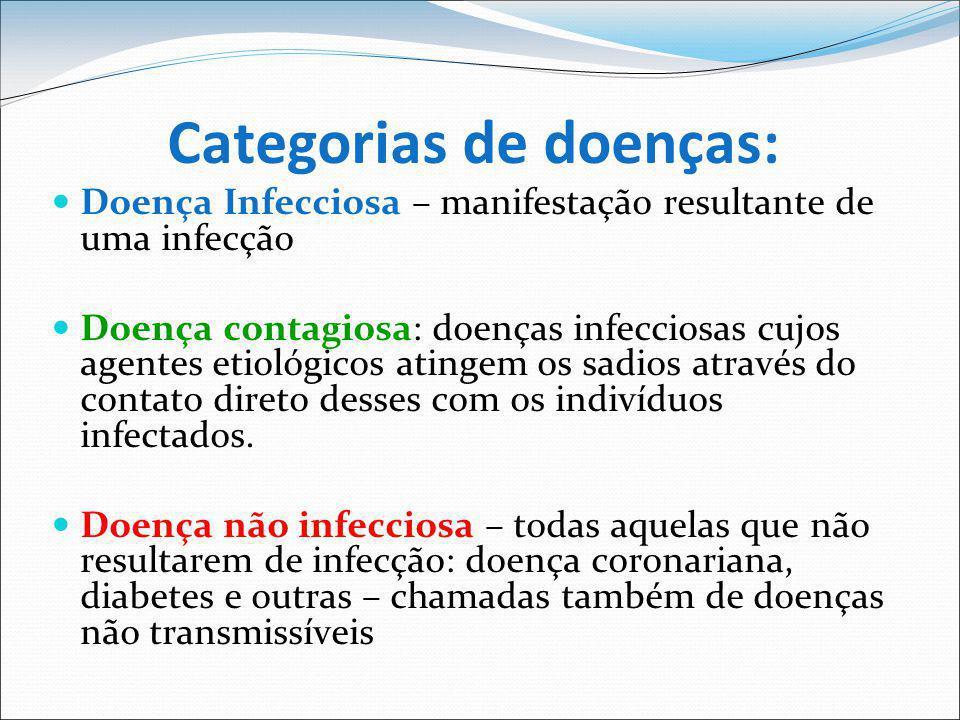 Categorias de doenças: