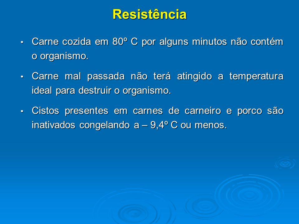 Resistência Carne cozida em 80º C por alguns minutos não contém o organismo.