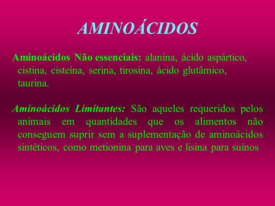 AMINOÁCIDOS Aminoácidos Não essenciais: alanina, ácido aspártico, cistina, cisteína, serina, tirosina, ácido glutâmico, taurina.