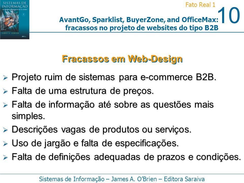 Fracassos em Web-Design