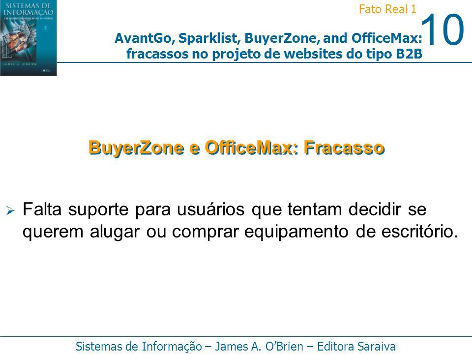 BuyerZone e OfficeMax: Fracasso