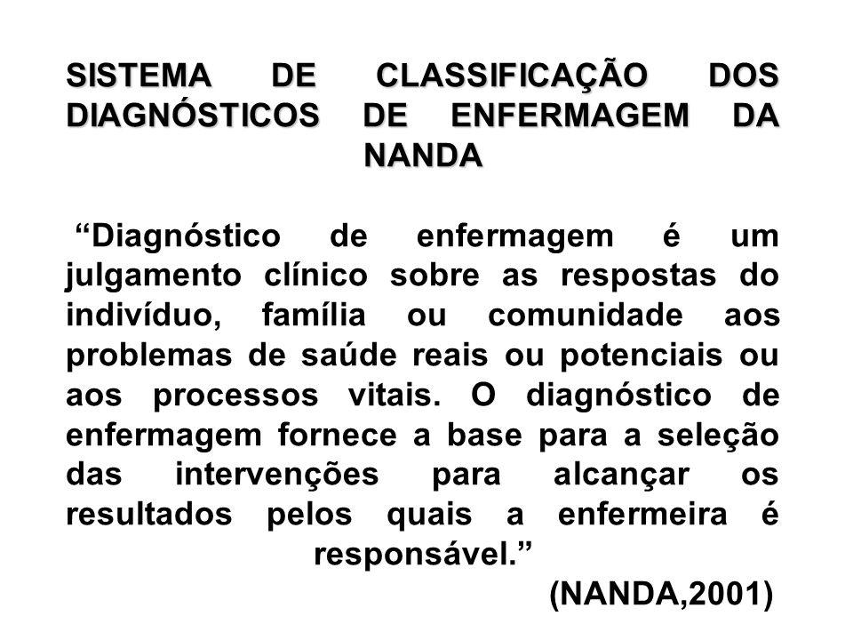 SISTEMA DE CLASSIFICAÇÃO DOS DIAGNÓSTICOS DE ENFERMAGEM DA NANDA Diagnóstico de enfermagem é um julgamento clínico sobre as respostas do indivíduo, família ou comunidade aos problemas de saúde reais ou potenciais ou aos processos vitais.