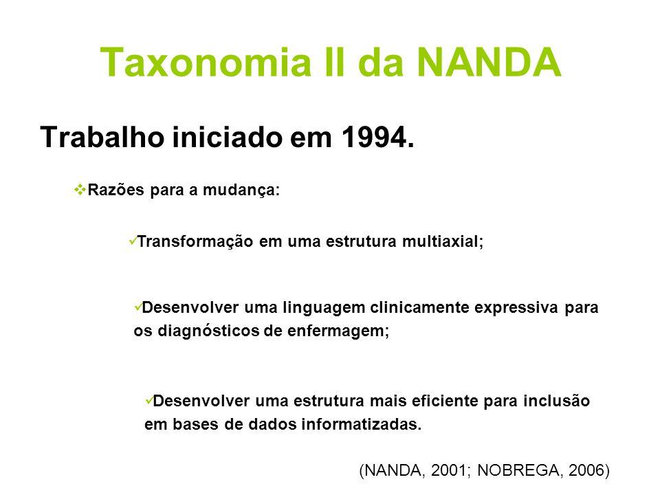 Taxonomia II da NANDA Trabalho iniciado em 1994.