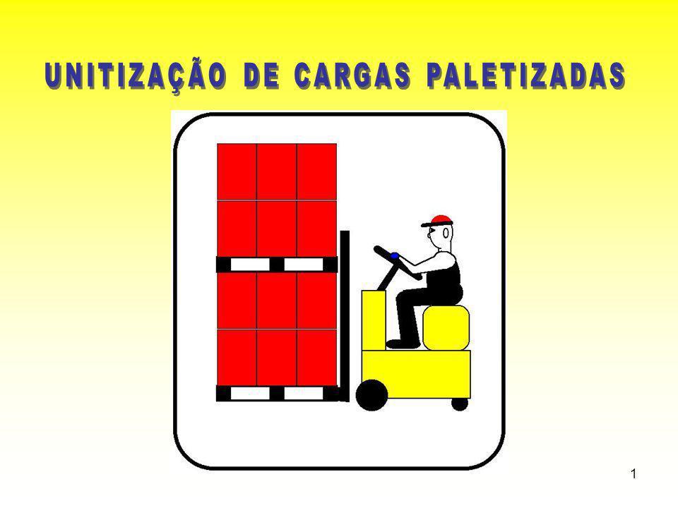 UNITIZAÇÃO DE CARGAS PALETIZADAS