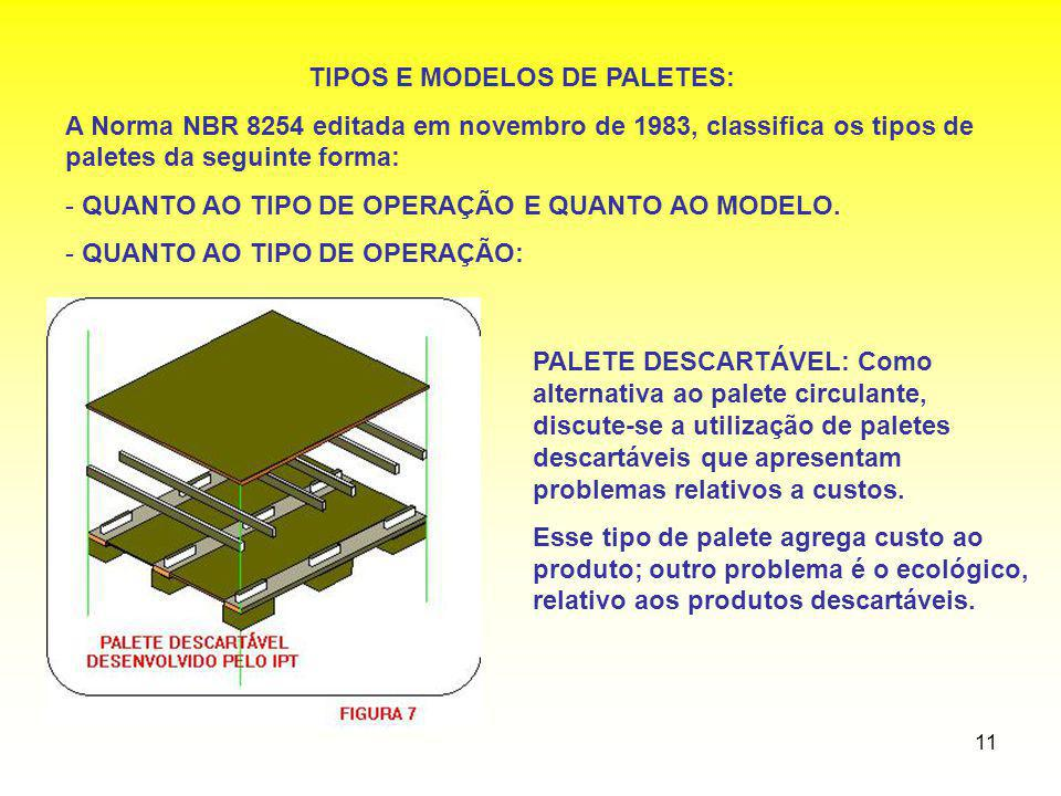 TIPOS E MODELOS DE PALETES: