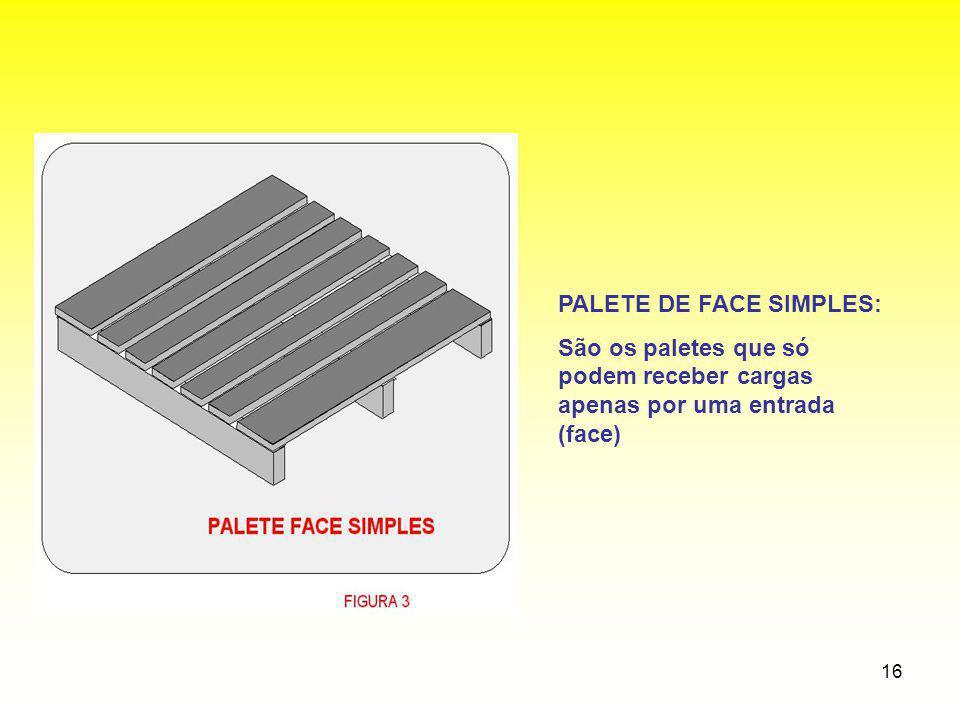 PALETE DE FACE SIMPLES: