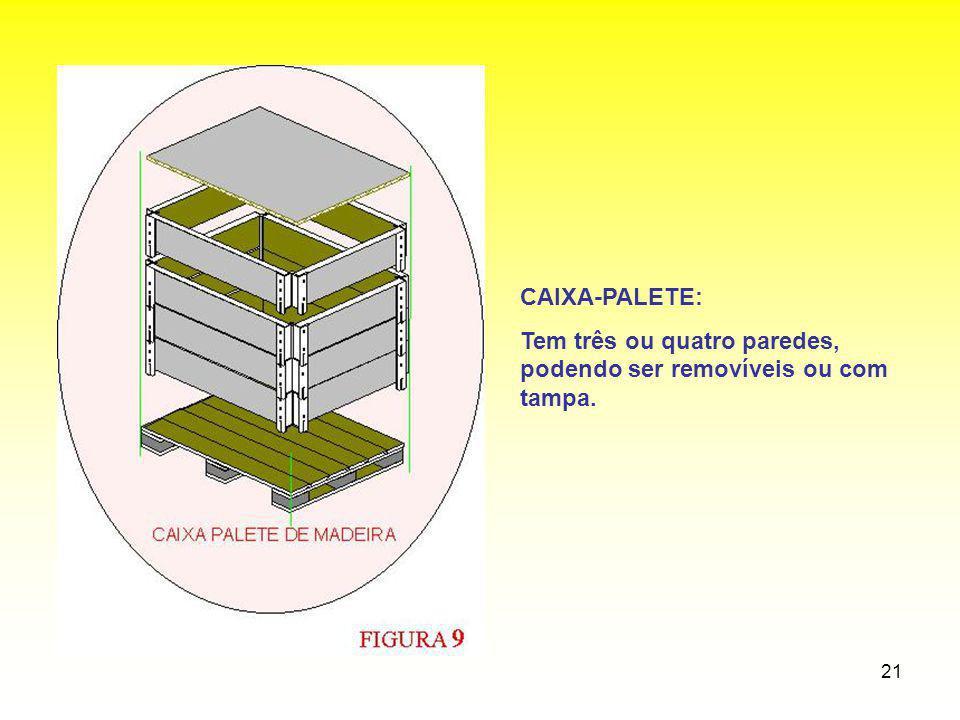 CAIXA-PALETE: Tem três ou quatro paredes, podendo ser removíveis ou com tampa.