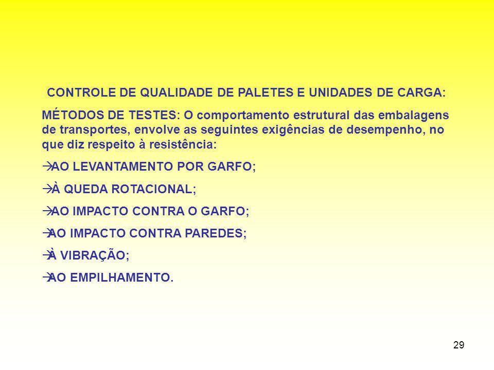 CONTROLE DE QUALIDADE DE PALETES E UNIDADES DE CARGA:
