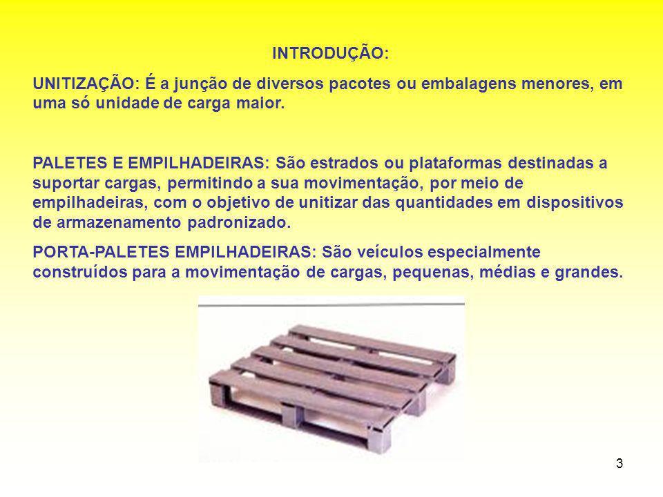 INTRODUÇÃO: UNITIZAÇÃO: É a junção de diversos pacotes ou embalagens menores, em uma só unidade de carga maior.