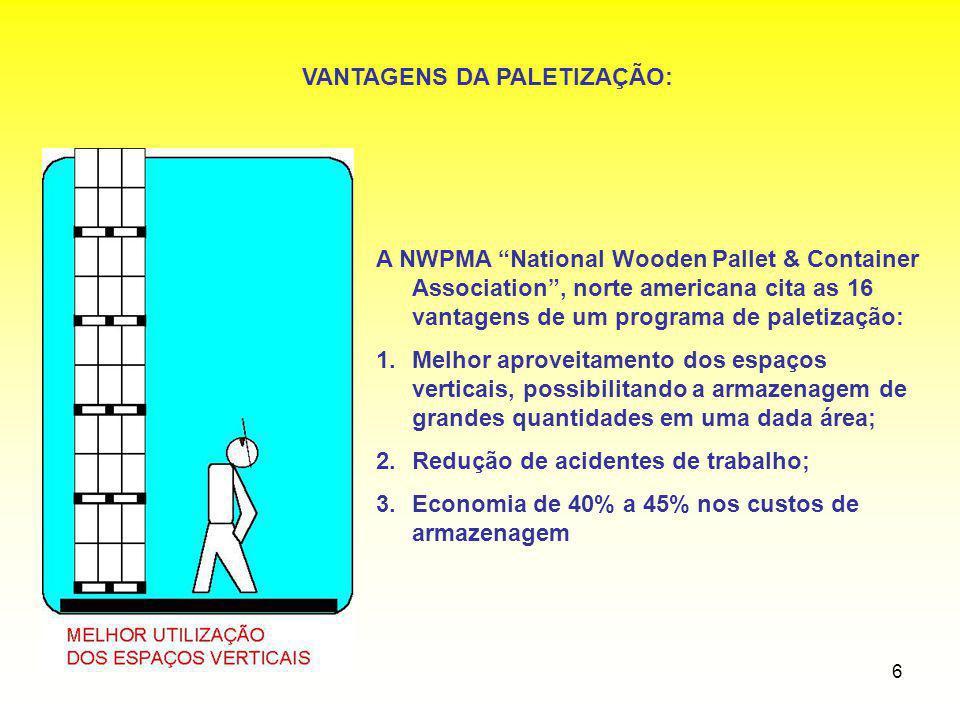 VANTAGENS DA PALETIZAÇÃO: