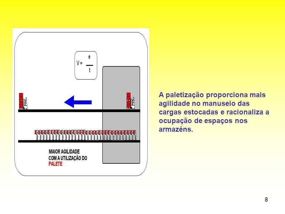 A paletização proporciona mais agilidade no manuseio das cargas estocadas e racionaliza a ocupação de espaços nos armazéns.