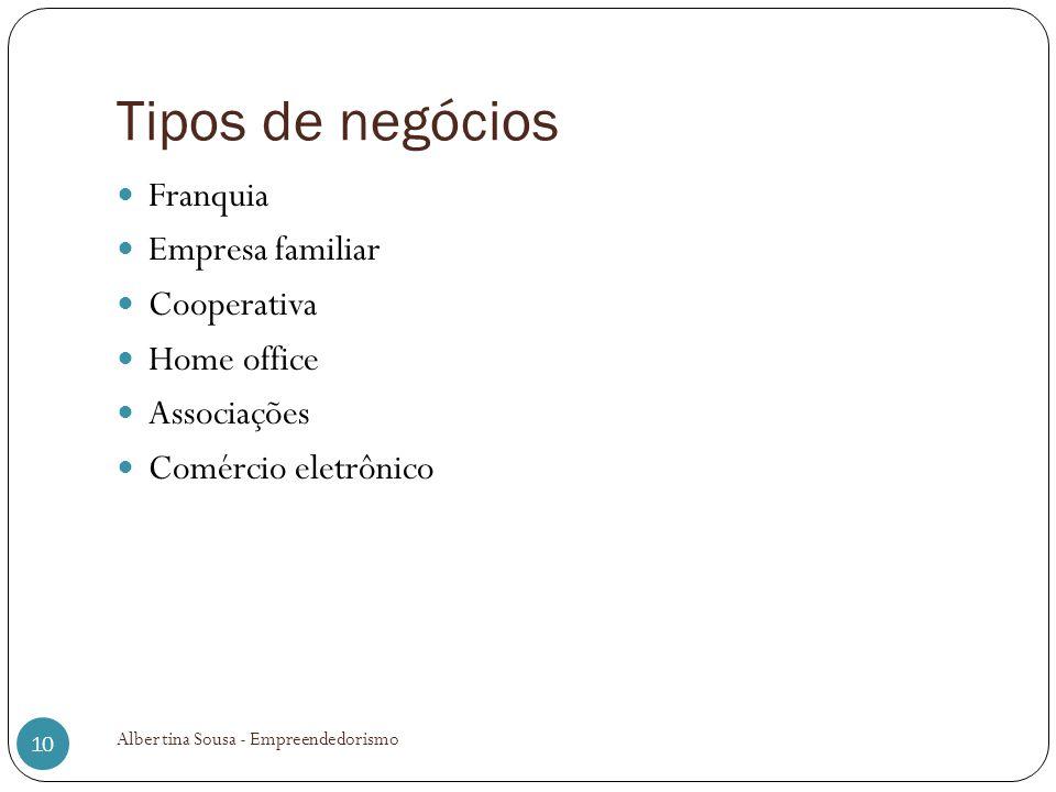Tipos de negócios Franquia Empresa familiar Cooperativa Home office