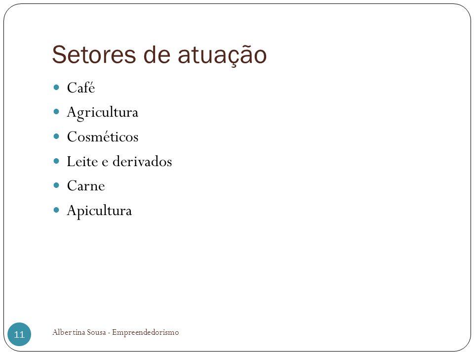 Setores de atuação Café Agricultura Cosméticos Leite e derivados Carne