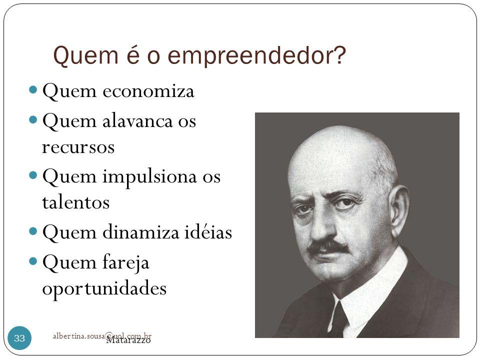 Quem é o empreendedor Quem economiza Quem alavanca os recursos