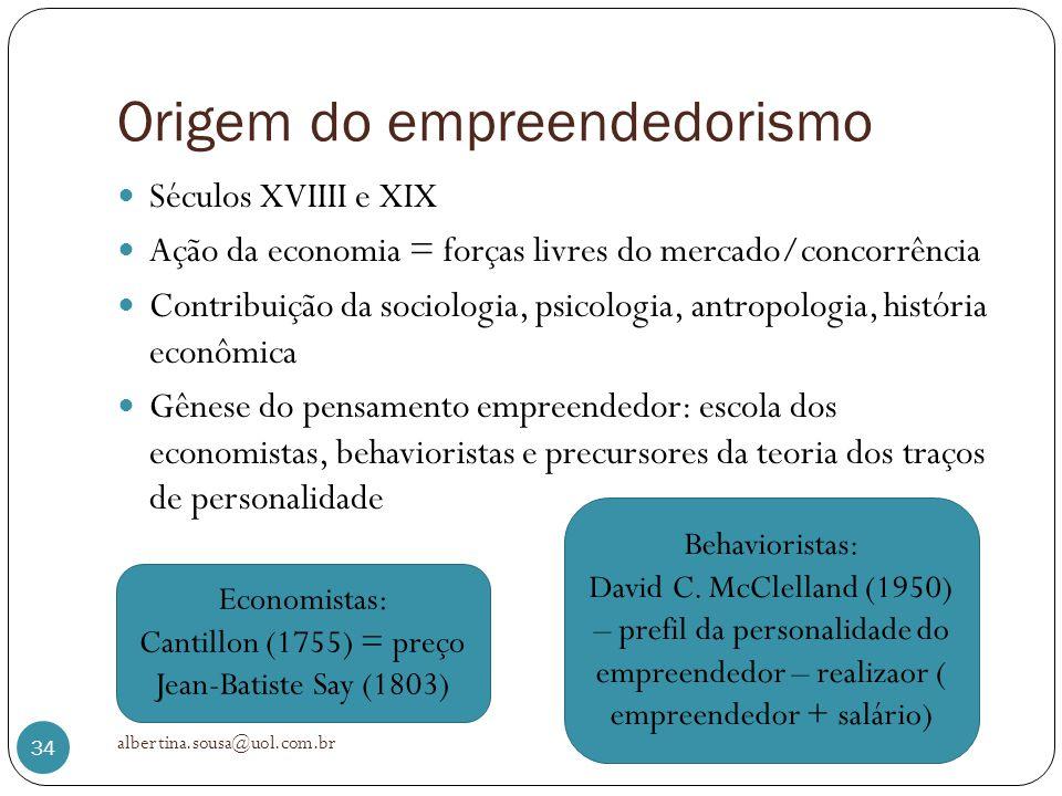 Origem do empreendedorismo