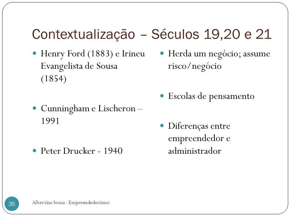 Contextualização – Séculos 19,20 e 21