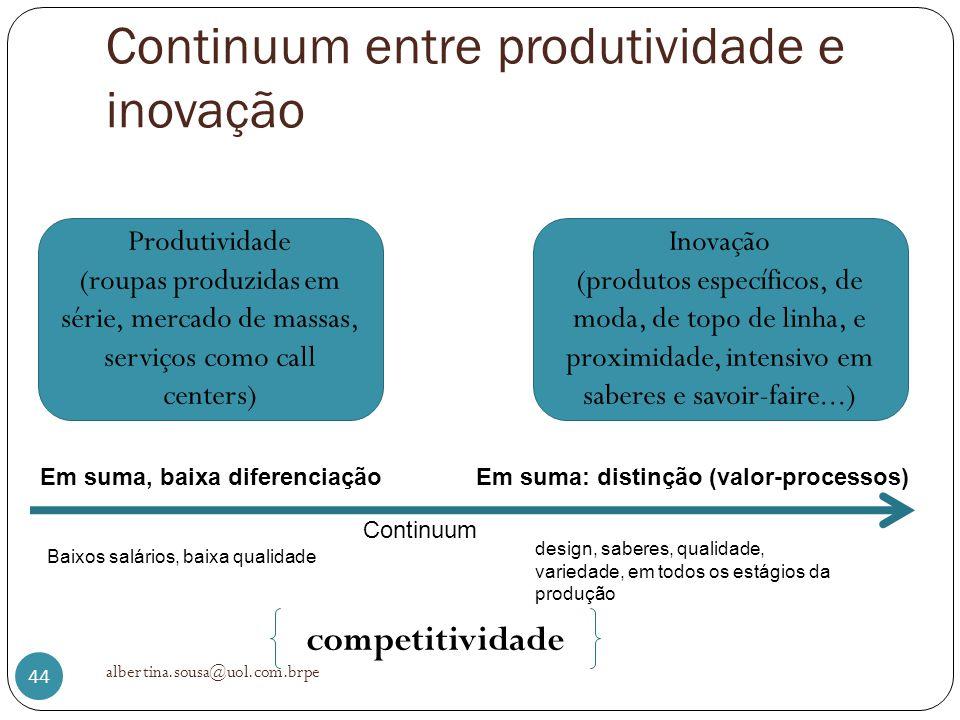 Continuum entre produtividade e inovação