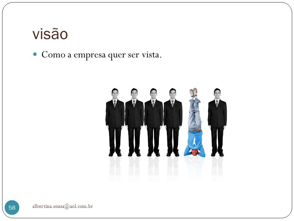 visão Como a empresa quer ser vista. albertina.sousa@uol.com.br