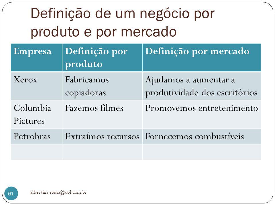 Definição de um negócio por produto e por mercado