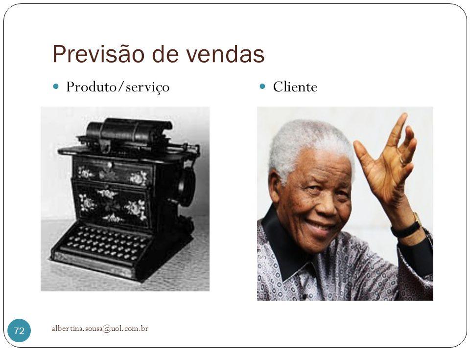 Previsão de vendas Produto/serviço Cliente albertina.sousa@uol.com.br