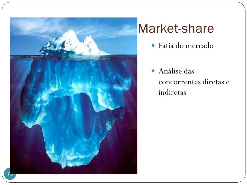 Market-share Fatia do mercado