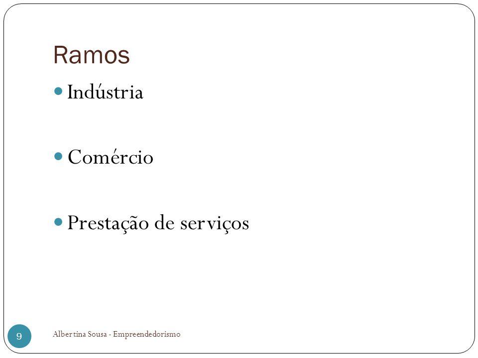 Ramos Indústria Comércio Prestação de serviços