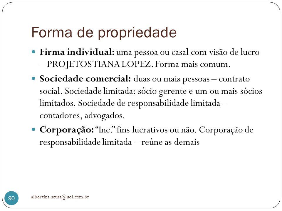 Forma de propriedade Firma individual: uma pessoa ou casal com visão de lucro – PROJETOS TIANA LOPEZ. Forma mais comum.