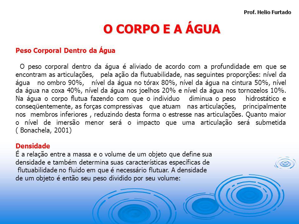 O CORPO E A ÁGUA Peso Corporal Dentro da Água