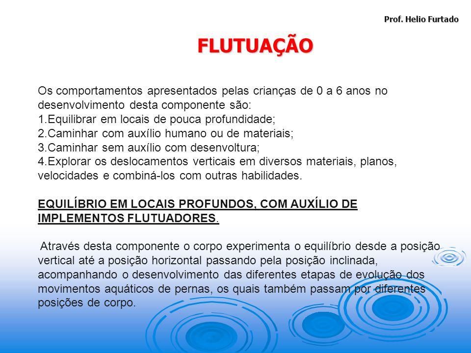 Prof. Helio Furtado FLUTUAÇÃO. Os comportamentos apresentados pelas crianças de 0 a 6 anos no desenvolvimento desta componente são: