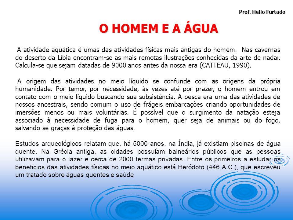 Prof. Helio Furtado O HOMEM E A ÁGUA.