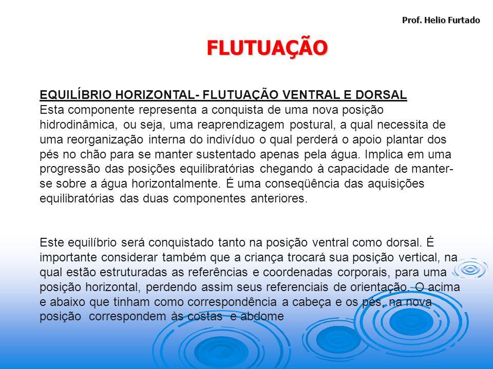 FLUTUAÇÃO EQUILÍBRIO HORIZONTAL- FLUTUAÇÃO VENTRAL E DORSAL