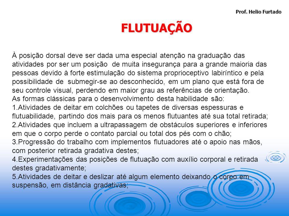 Prof. Helio Furtado FLUTUAÇÃO.
