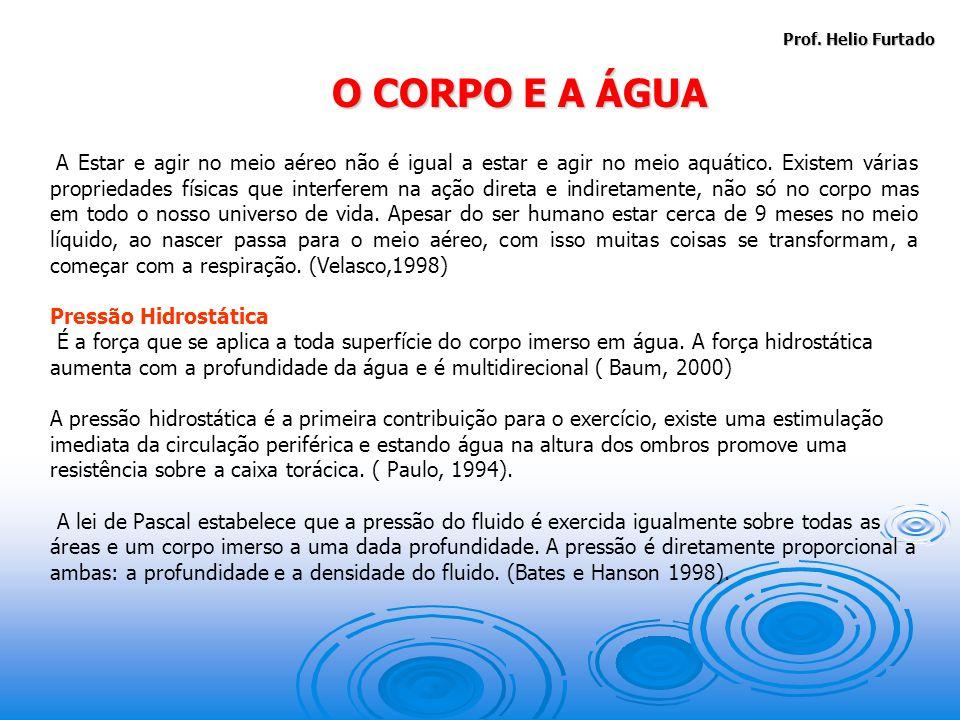 Prof. Helio Furtado O CORPO E A ÁGUA.