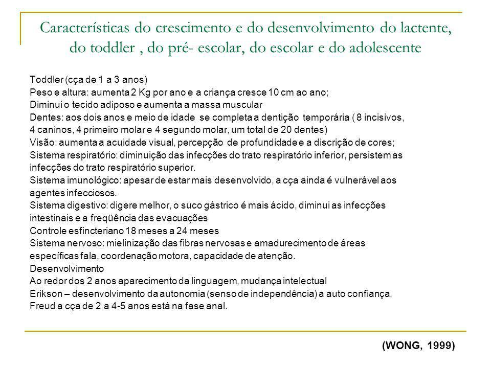 Características do crescimento e do desenvolvimento do lactente, do toddler , do pré- escolar, do escolar e do adolescente