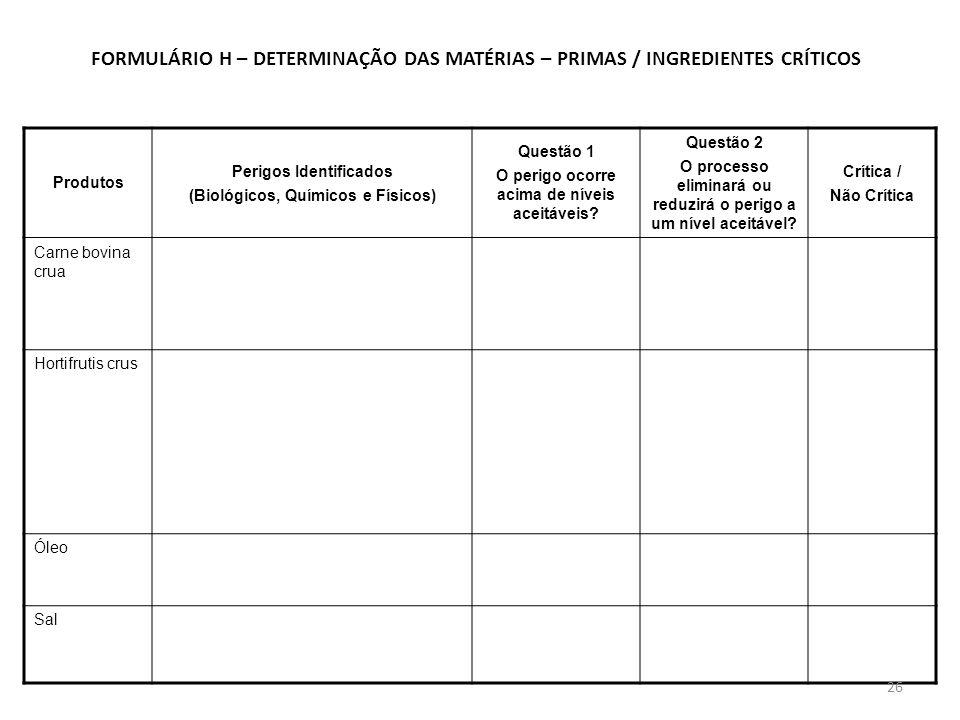 FORMULÁRIO H – DETERMINAÇÃO DAS MATÉRIAS – PRIMAS / INGREDIENTES CRÍTICOS
