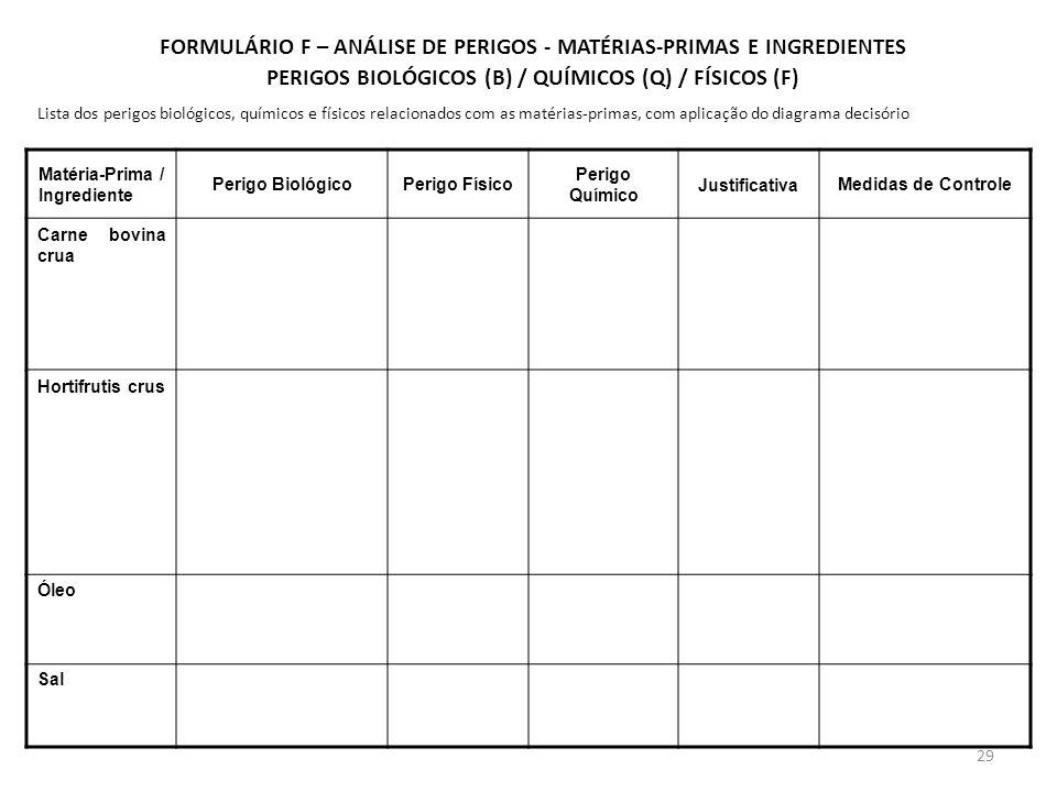 FORMULÁRIO F – ANÁLISE DE PERIGOS - MATÉRIAS-PRIMAS E INGREDIENTES