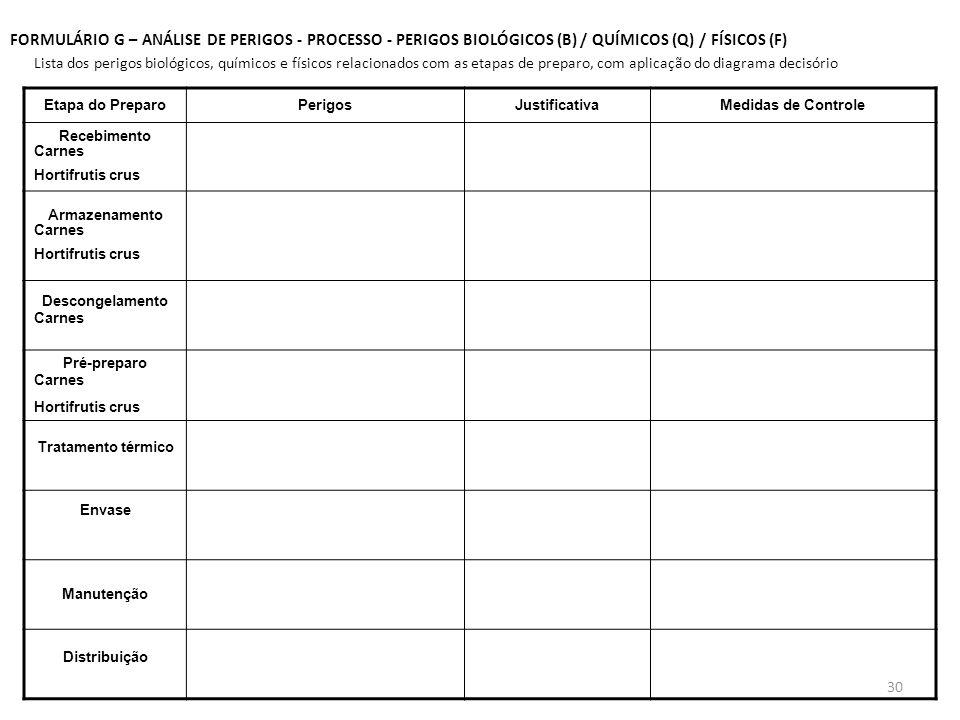 FORMULÁRIO G – ANÁLISE DE PERIGOS - PROCESSO - PERIGOS BIOLÓGICOS (B) / QUÍMICOS (Q) / FÍSICOS (F)